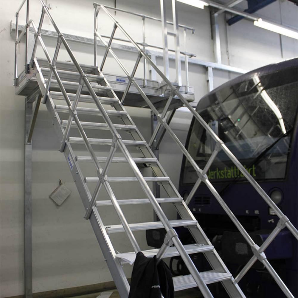 Przygotowanie schodów i podestów do użytku